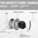 ndc-newest-dome